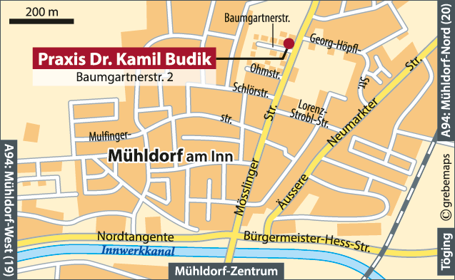 Praxis Dr. Budik