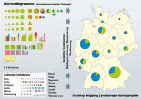 Kartodiagramm, Desktop Mapping, DesktopMapping, Geo-Analyse, Mapping, Kartographie, thematische Kartografie, Daten-Aufbereitung, Daten-Analyse, Daten-Visualisierung, thematische Karte, Karten, Themakarte, Themakarten, Standort-Visualisierung, Analyse, Desktop, Mapping, Aufbereitung, thematische Kartographie