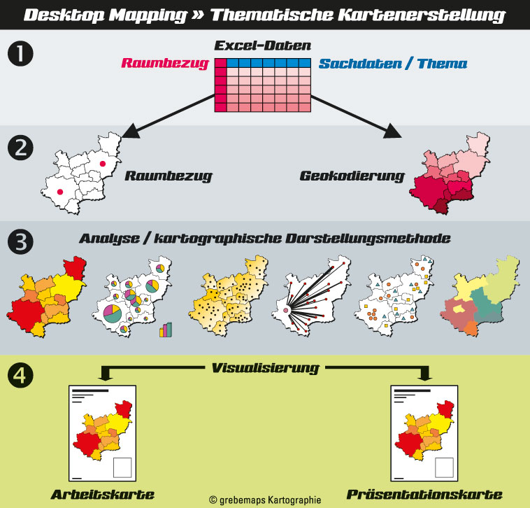Desktop Mapping, DesktopMapping, Geo-Analyse, Mapping, Kartographie, thematische Kartografie, Daten-Aufbereitung, Thematische Kartenerstellung, Daten-Analyse, Daten-Visualisierung, thematische Karte, Karten, Themakarte, Themakarten, Standort-Visualisierung, Analyse, Desktop, Mapping, Aufbereitung, thematische Kartographie