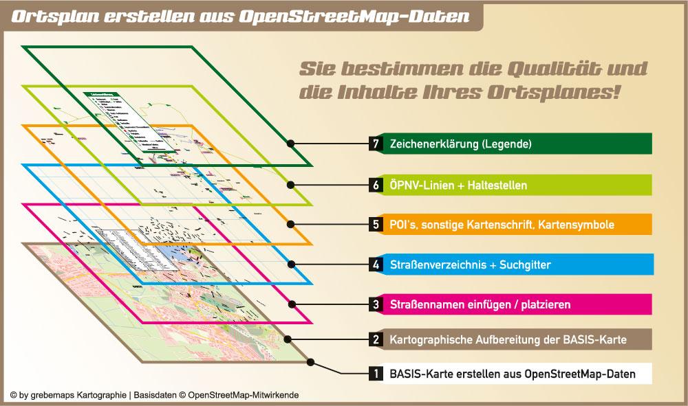 Ortsplan erstellen aus OpenStreetMap-Daten, Stadtplan erstellen aus OpenStreetMap-Daten, Vektorkarte